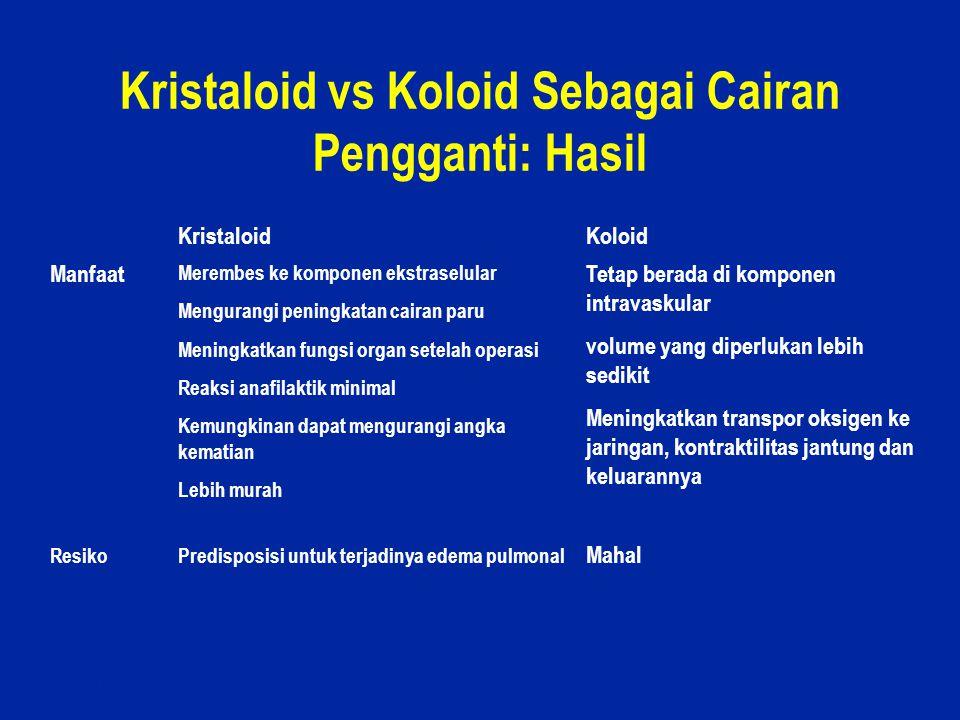 Kristaloid vs Koloid Sebagai Cairan Pengganti: Hasil