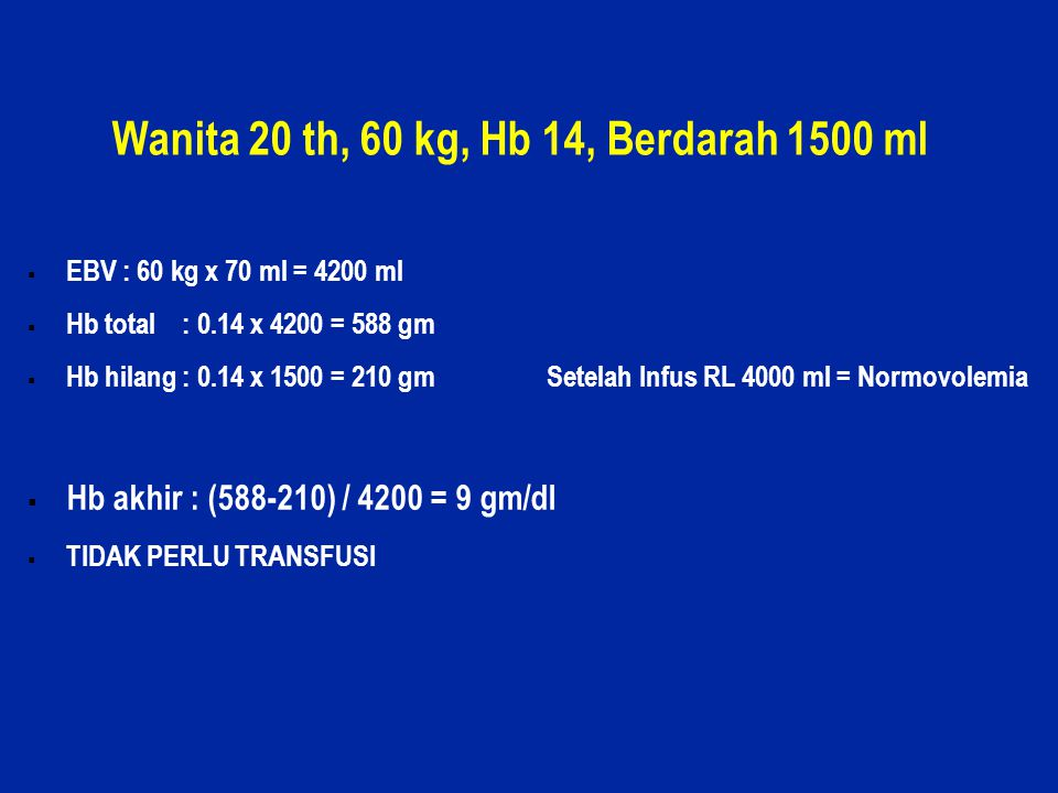 Wanita 20 th, 60 kg, Hb 14, Berdarah 1500 ml