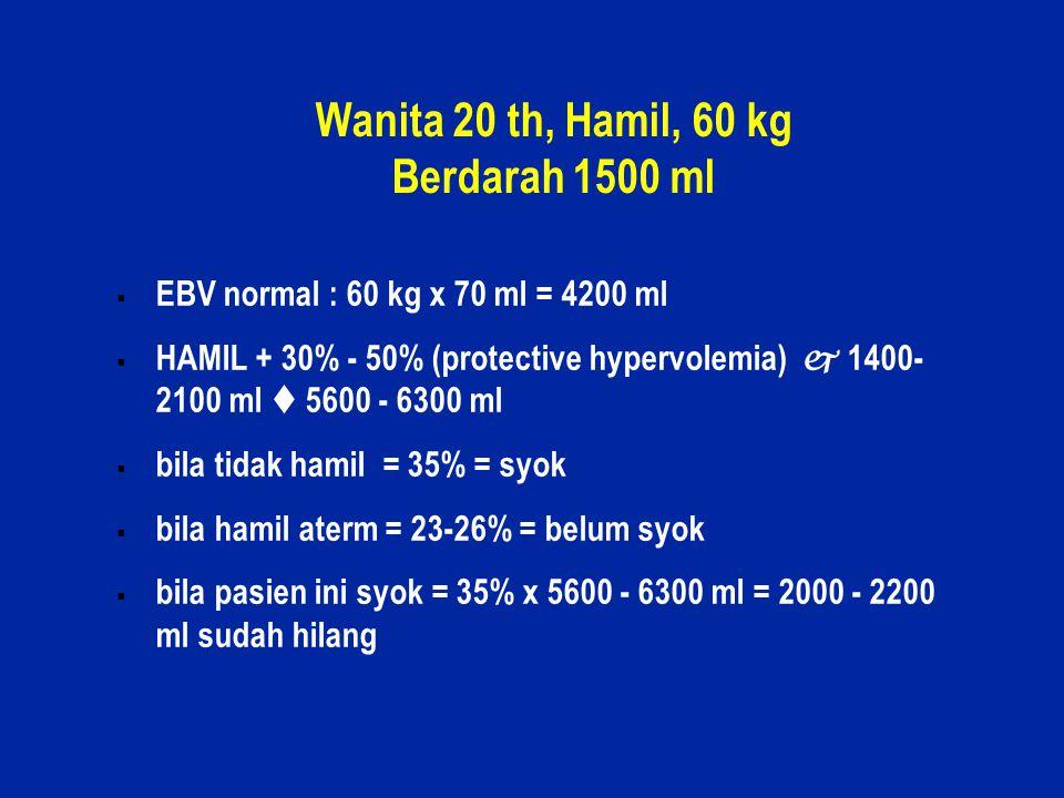 Wanita 20 th, Hamil, 60 kg Berdarah 1500 ml