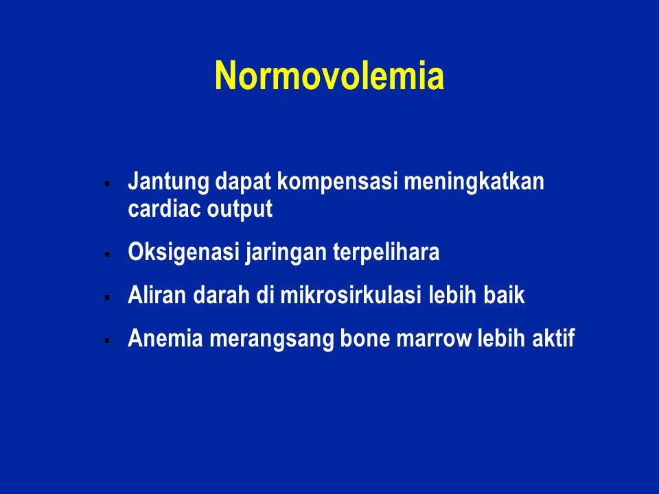 Normovolemia Jantung dapat kompensasi meningkatkan cardiac output