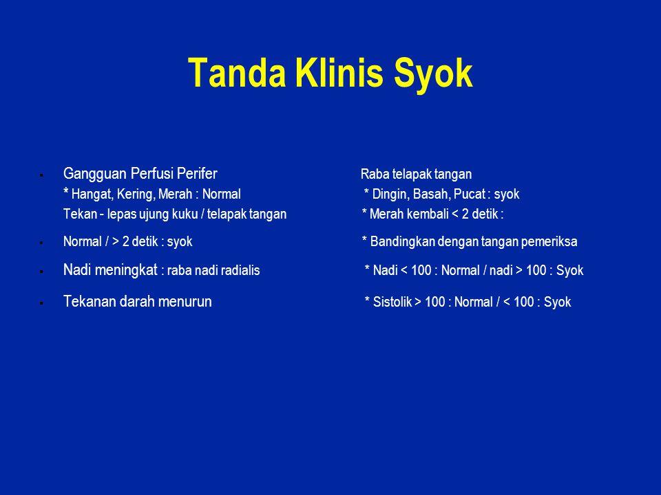 Tanda Klinis Syok
