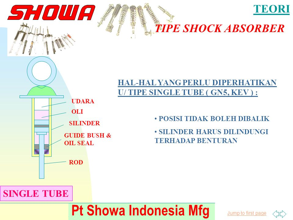Pt Showa Indonesia Mfg TEORI TIPE SHOCK ABSORBER SINGLE TUBE