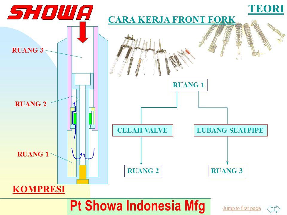 Pt Showa Indonesia Mfg TEORI CARA KERJA FRONT FORK KOMPRESI RUANG 3