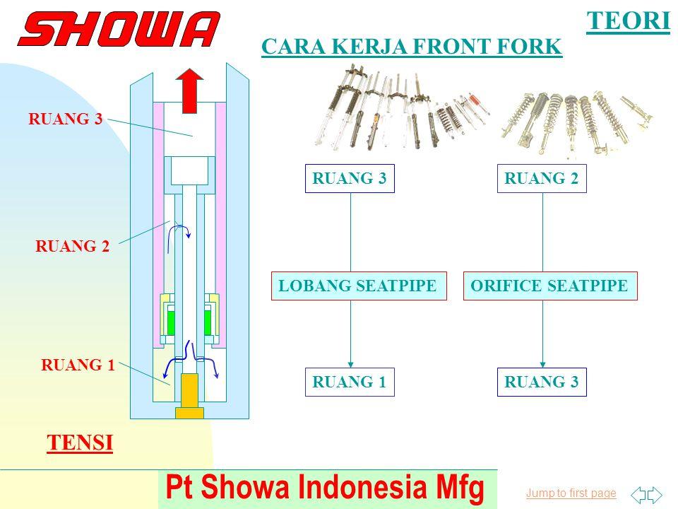 Pt Showa Indonesia Mfg TEORI CARA KERJA FRONT FORK TENSI RUANG 3