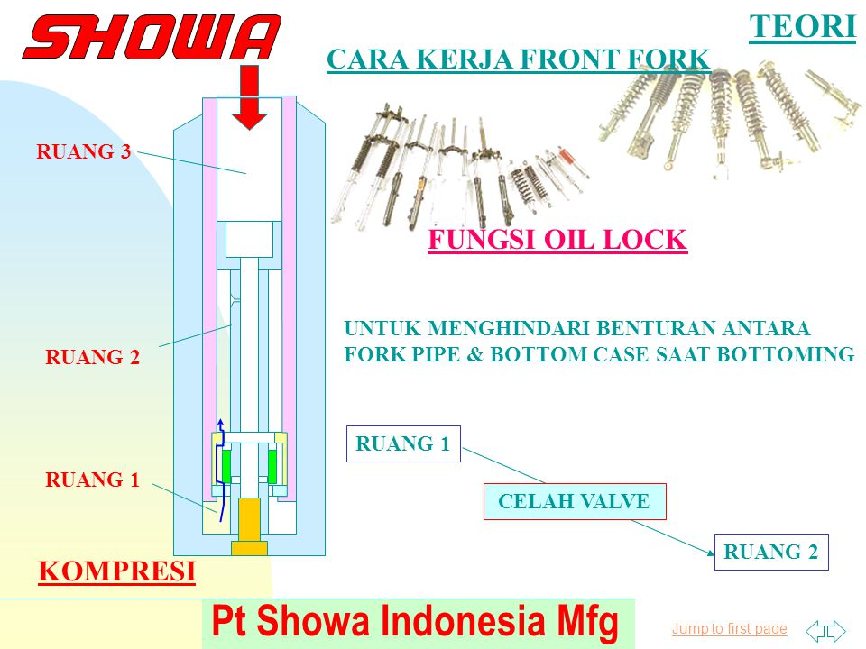 Pt Showa Indonesia Mfg TEORI CARA KERJA FRONT FORK FUNGSI OIL LOCK