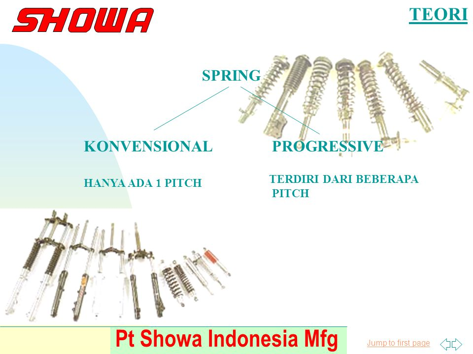 Pt Showa Indonesia Mfg TEORI SPRING KONVENSIONAL PROGRESSIVE