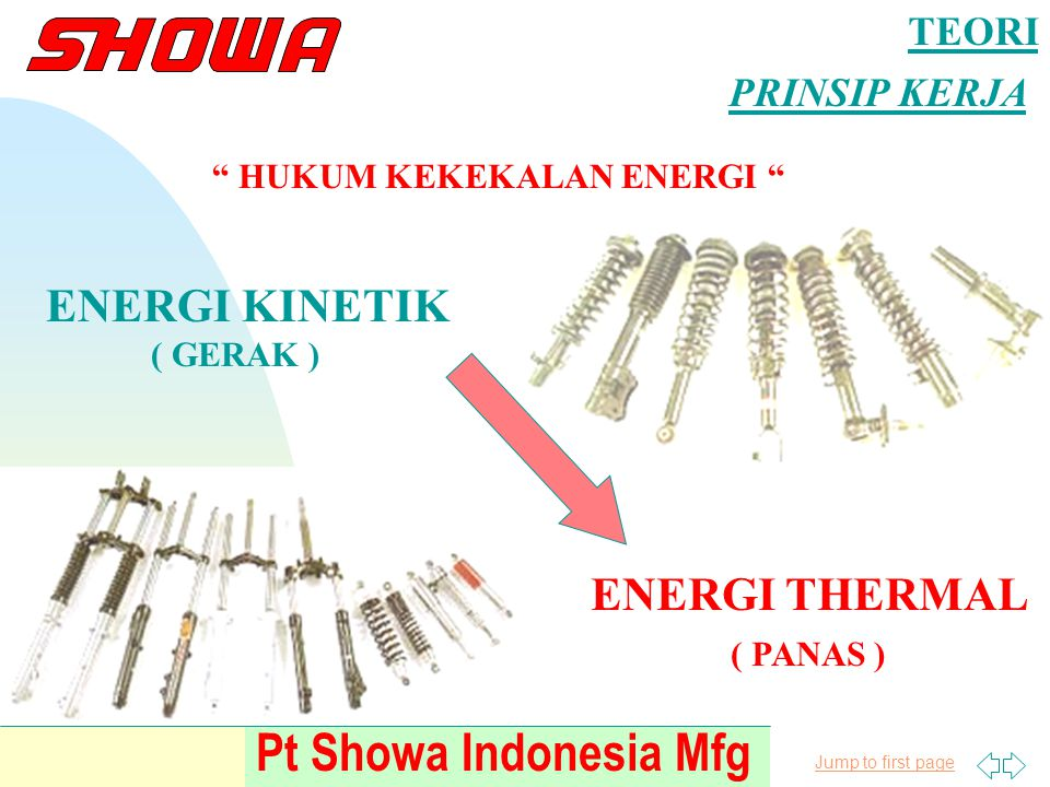 Pt Showa Indonesia Mfg ENERGI KINETIK ENERGI THERMAL ( PANAS ) TEORI