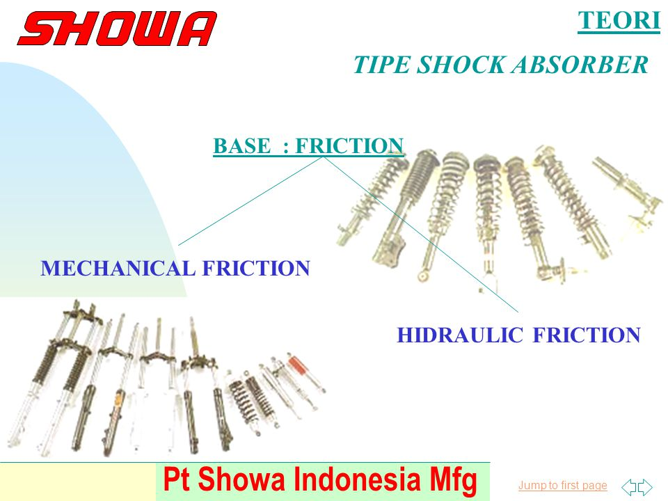 Pt Showa Indonesia Mfg TEORI TIPE SHOCK ABSORBER BASE : FRICTION