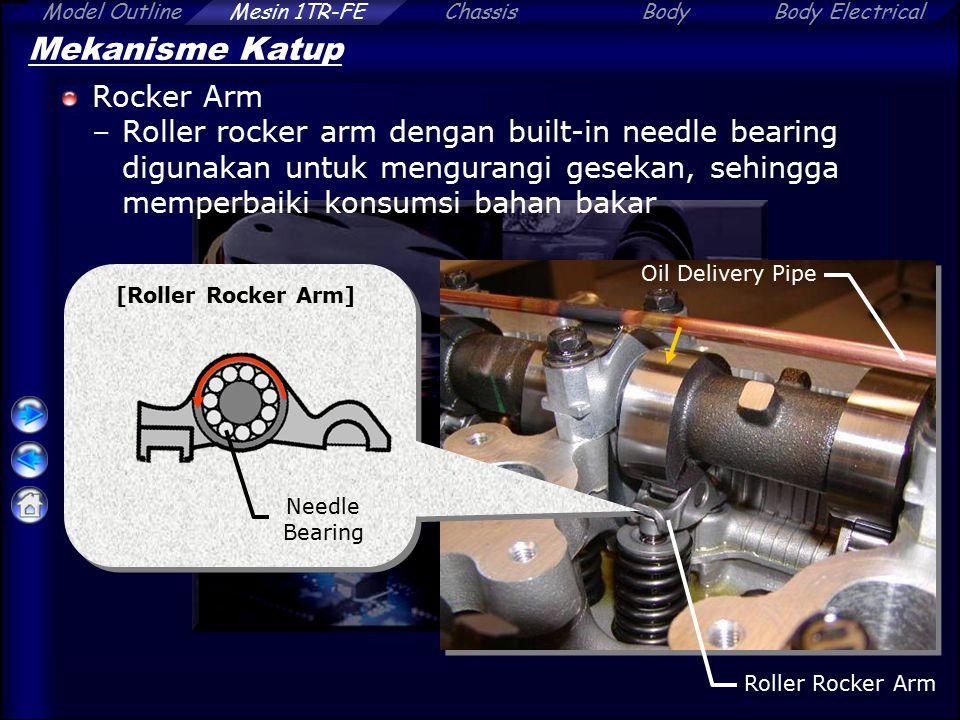 Mekanisme Katup Rocker Arm