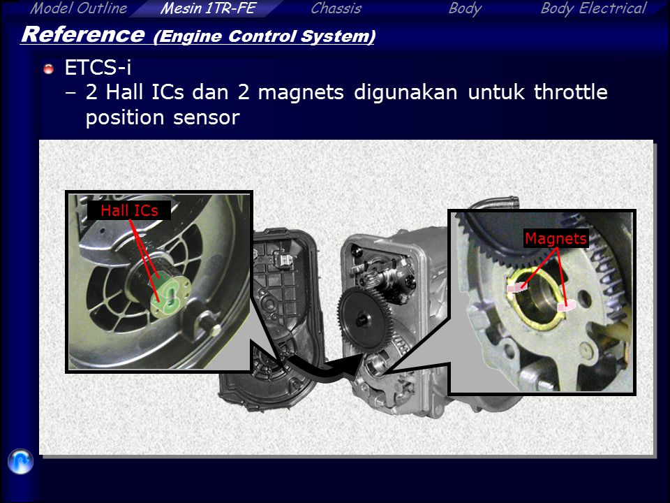 Reference (Engine Control System)