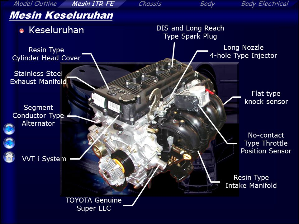 Mesin Keseluruhan Keseluruhan DIS and Long Reach Type Spark Plug