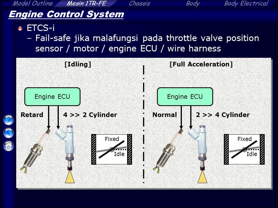 Engine Control System ETCS-i