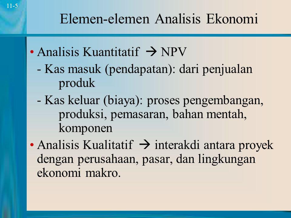 Elemen-elemen Analisis Ekonomi