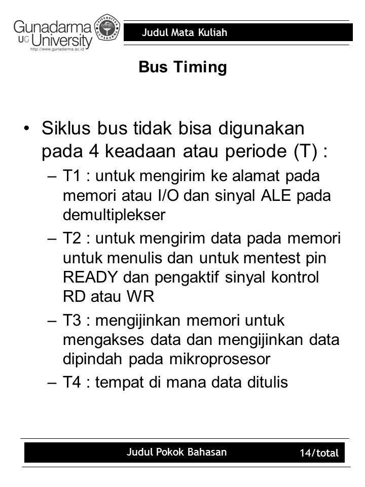 Siklus bus tidak bisa digunakan pada 4 keadaan atau periode (T) :