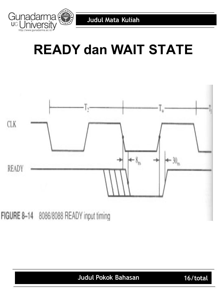 READY dan WAIT STATE Judul Pokok Bahasan