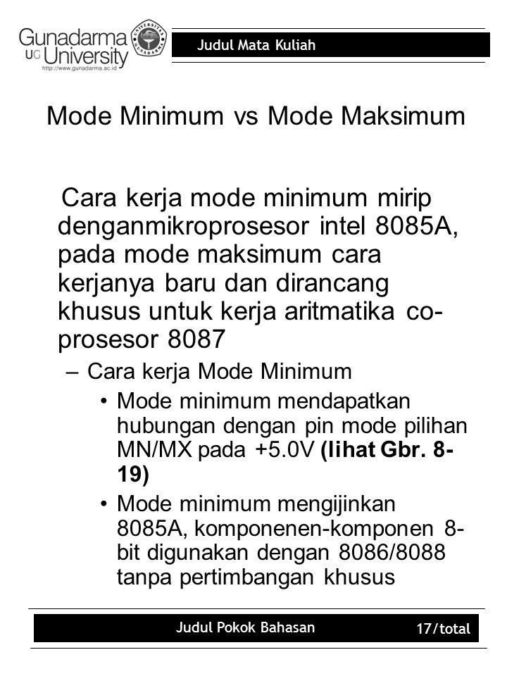 Mode Minimum vs Mode Maksimum