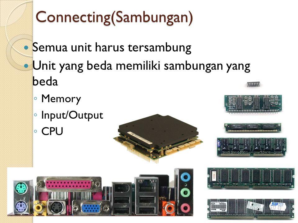 Connecting(Sambungan)