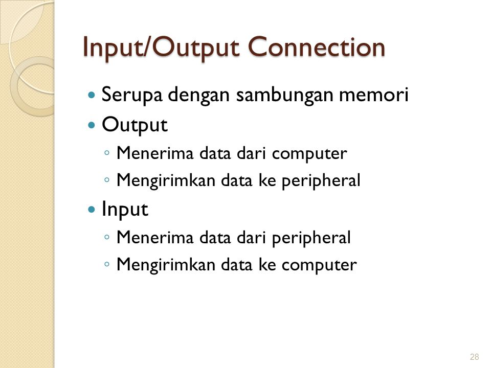 Input/Output Connection
