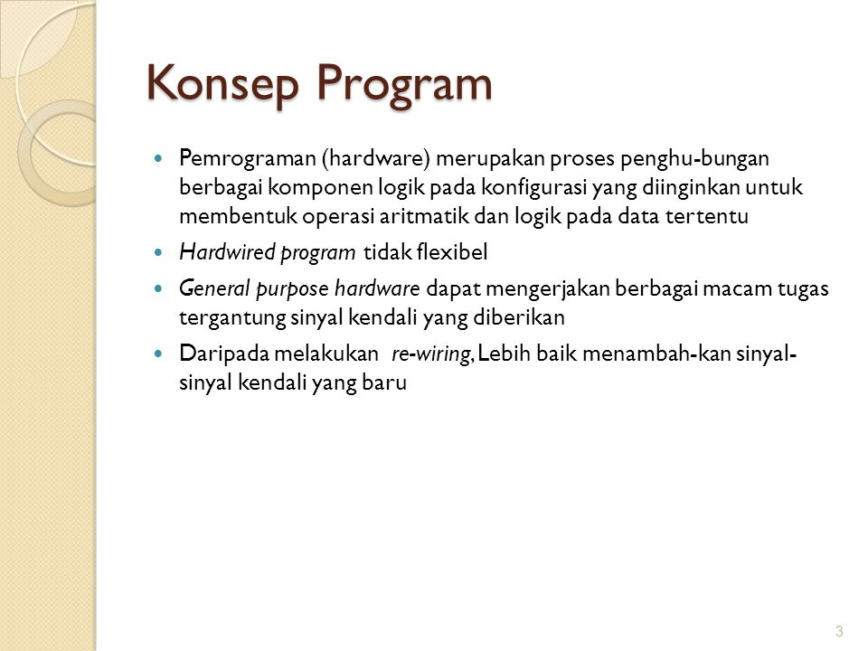 Konsep Program