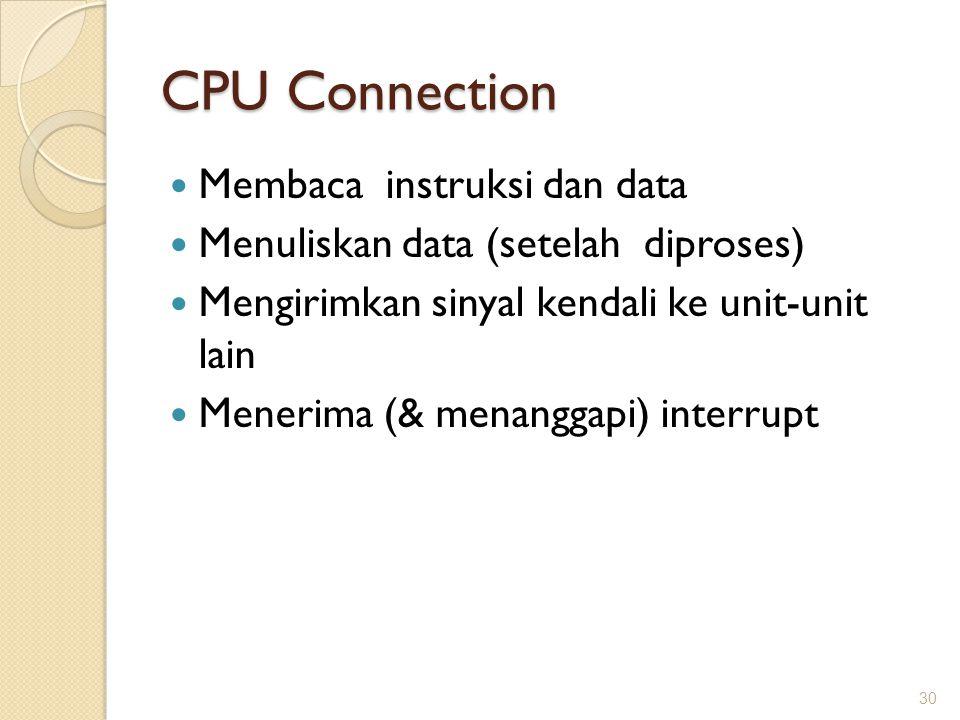 CPU Connection Membaca instruksi dan data