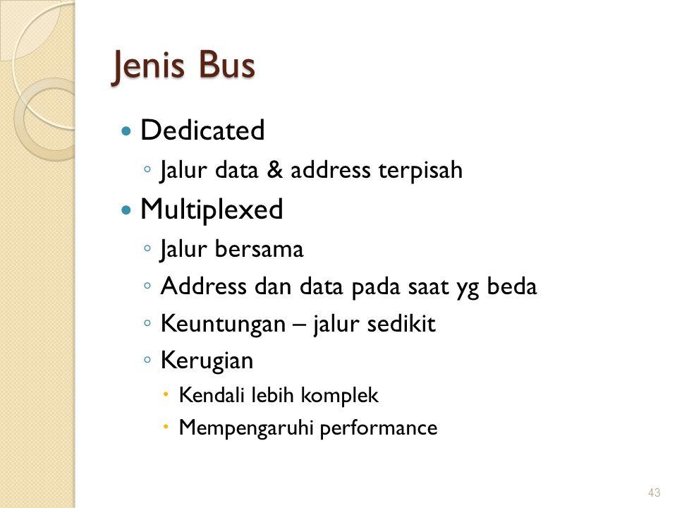 Jenis Bus Dedicated Multiplexed Jalur data & address terpisah
