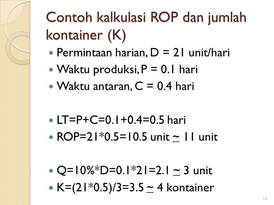 Contoh kalkulasi ROP dan jumlah kontainer (K)