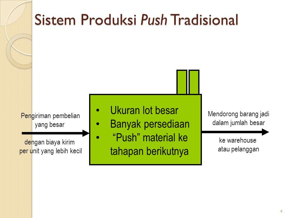 Sistem Produksi Push Tradisional