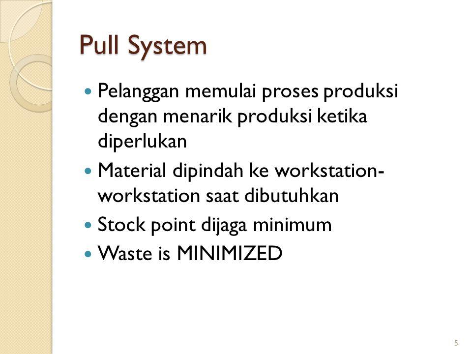 Pull System Pelanggan memulai proses produksi dengan menarik produksi ketika diperlukan.
