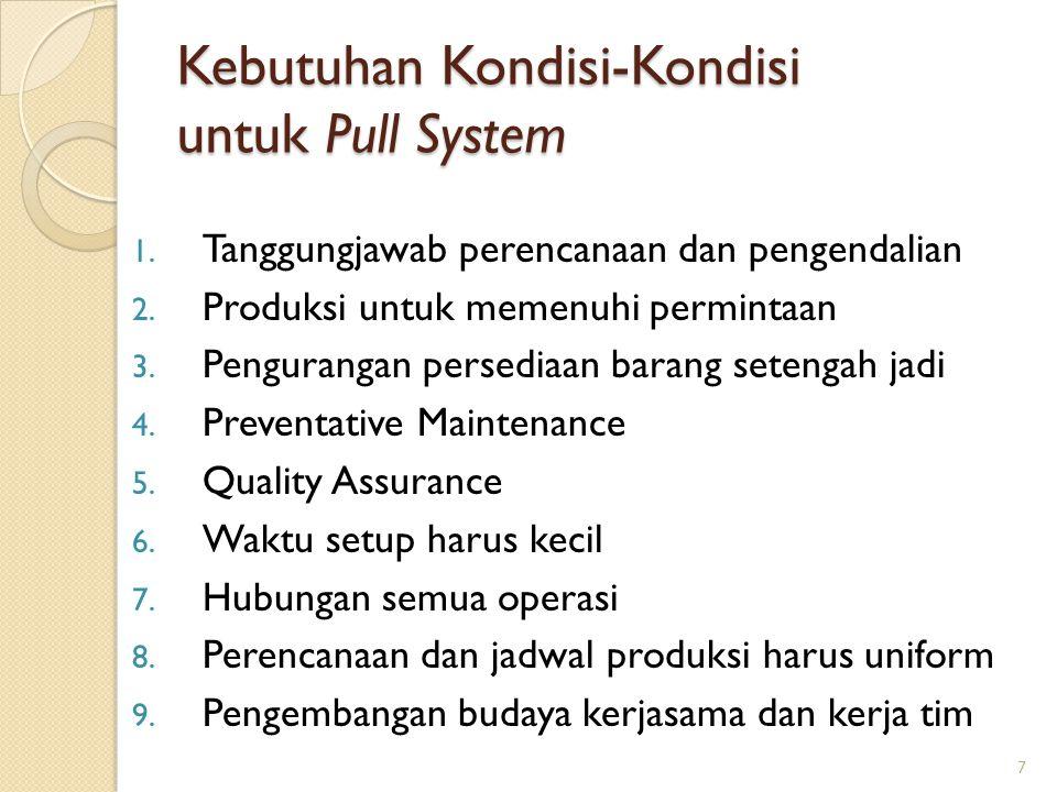 Kebutuhan Kondisi-Kondisi untuk Pull System