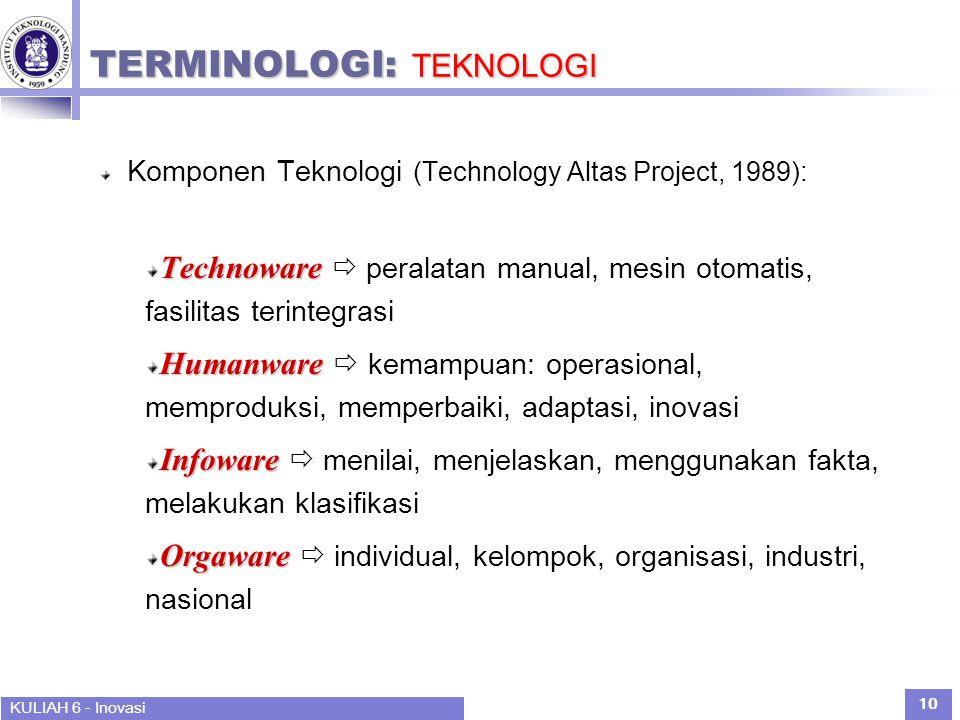 TERMINOLOGI: TEKNOLOGI