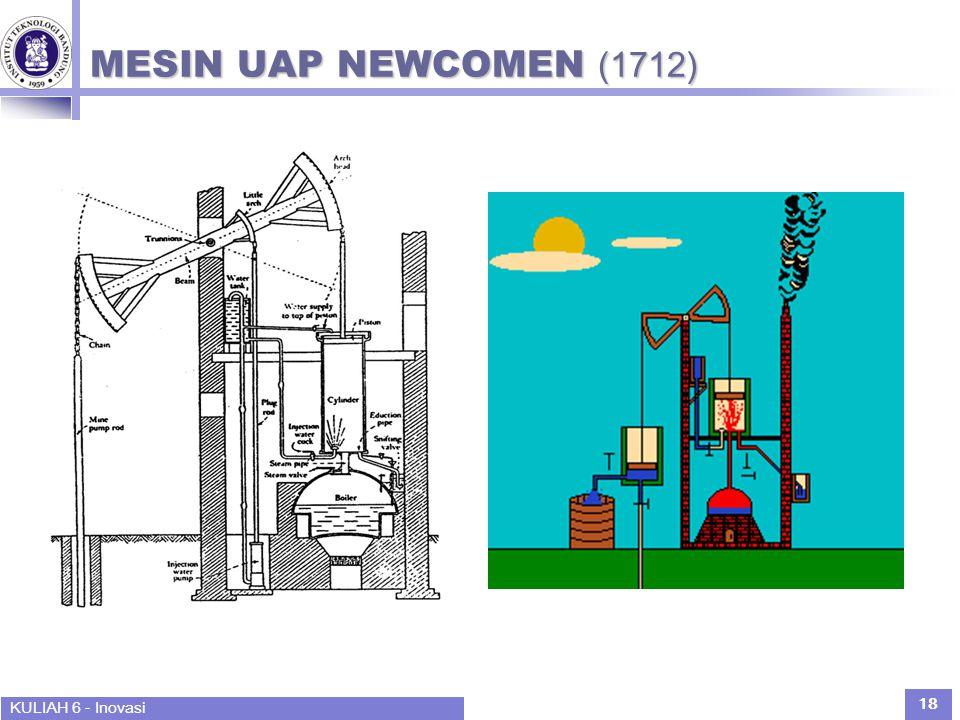 MESIN UAP NEWCOMEN (1712) KULIAH 6 - Inovasi