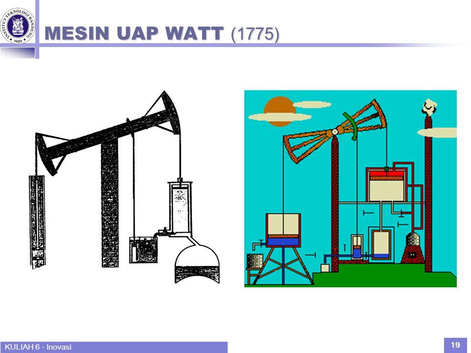 MESIN UAP WATT (1775) KULIAH 6 - Inovasi