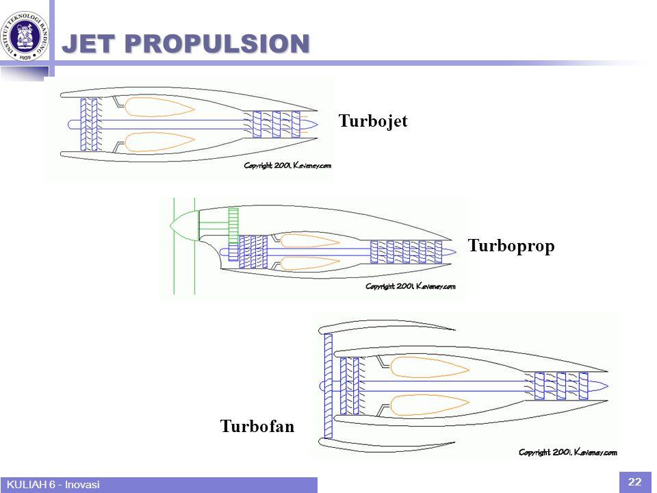 JET PROPULSION Turbojet Turboprop Turbofan KULIAH 6 - Inovasi
