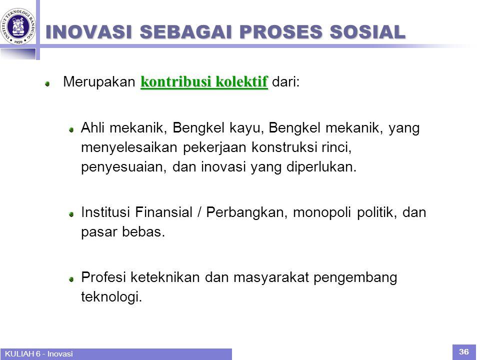INOVASI SEBAGAI PROSES SOSIAL