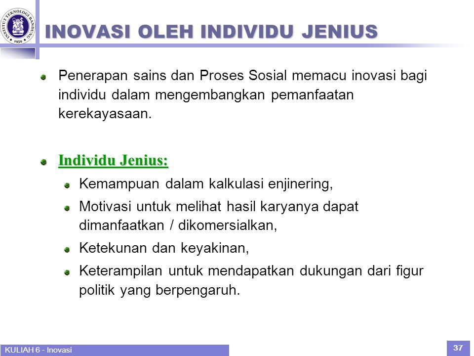 INOVASI OLEH INDIVIDU JENIUS