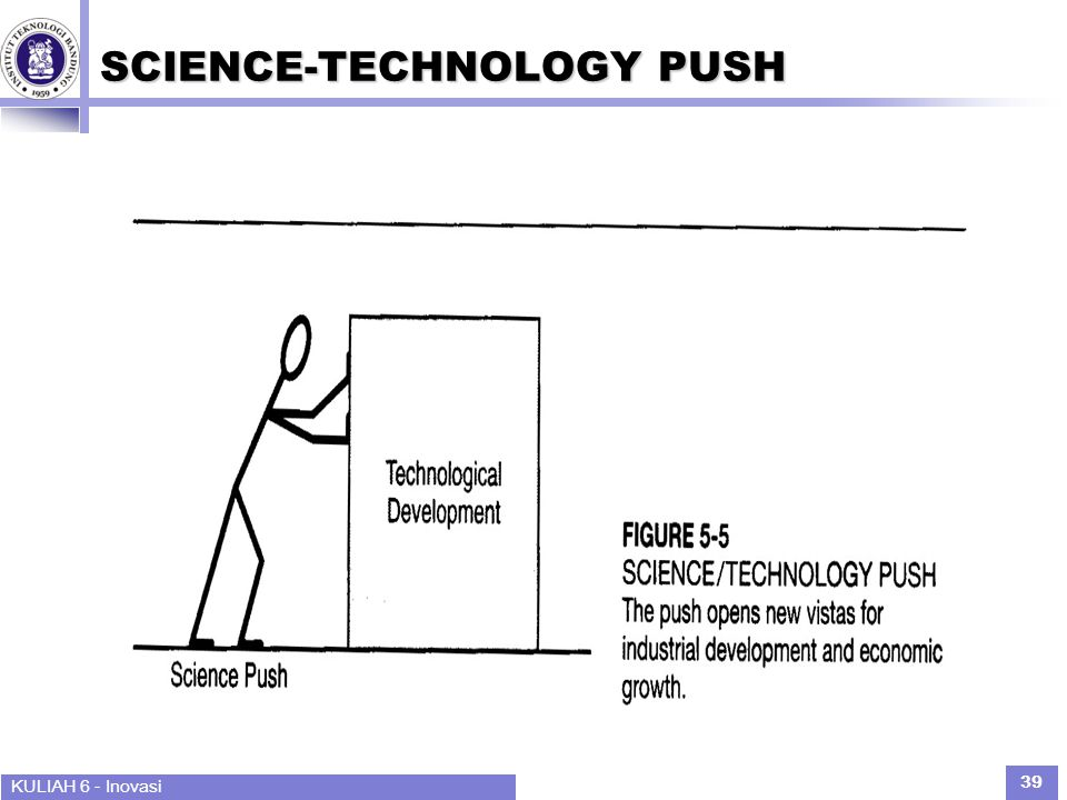 SCIENCE-TECHNOLOGY PUSH
