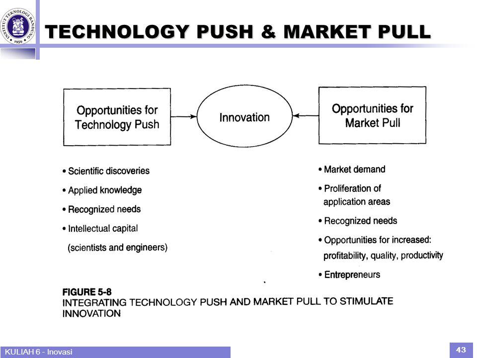 TECHNOLOGY PUSH & MARKET PULL