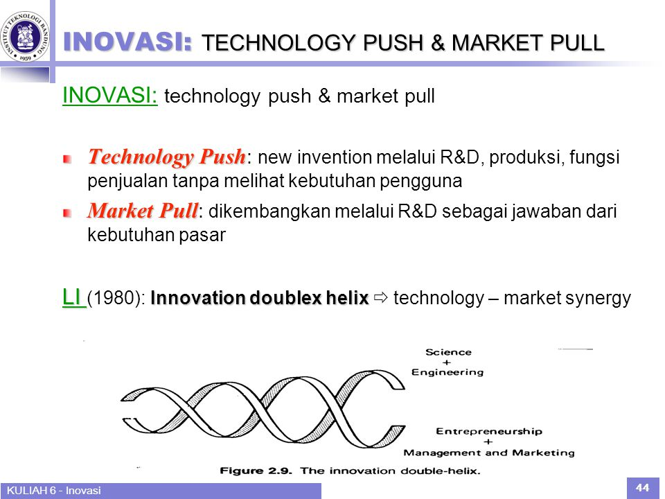 INOVASI: TECHNOLOGY PUSH & MARKET PULL