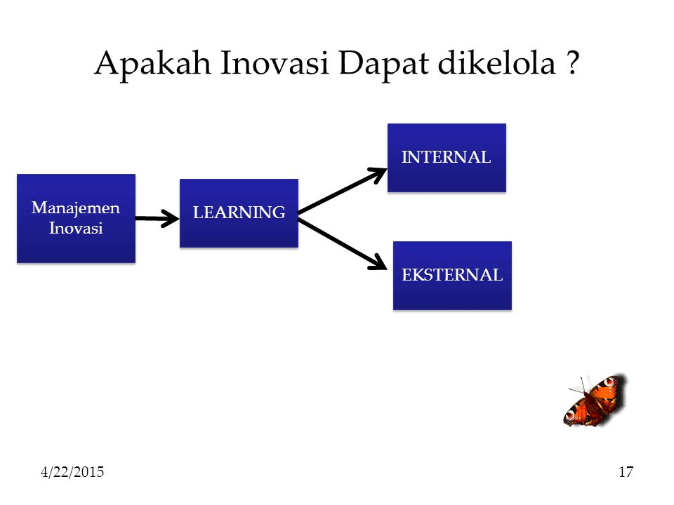 Apakah Inovasi Dapat dikelola