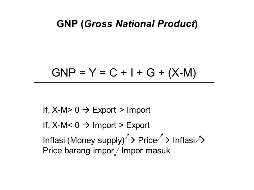 GNP (Gross National Product)