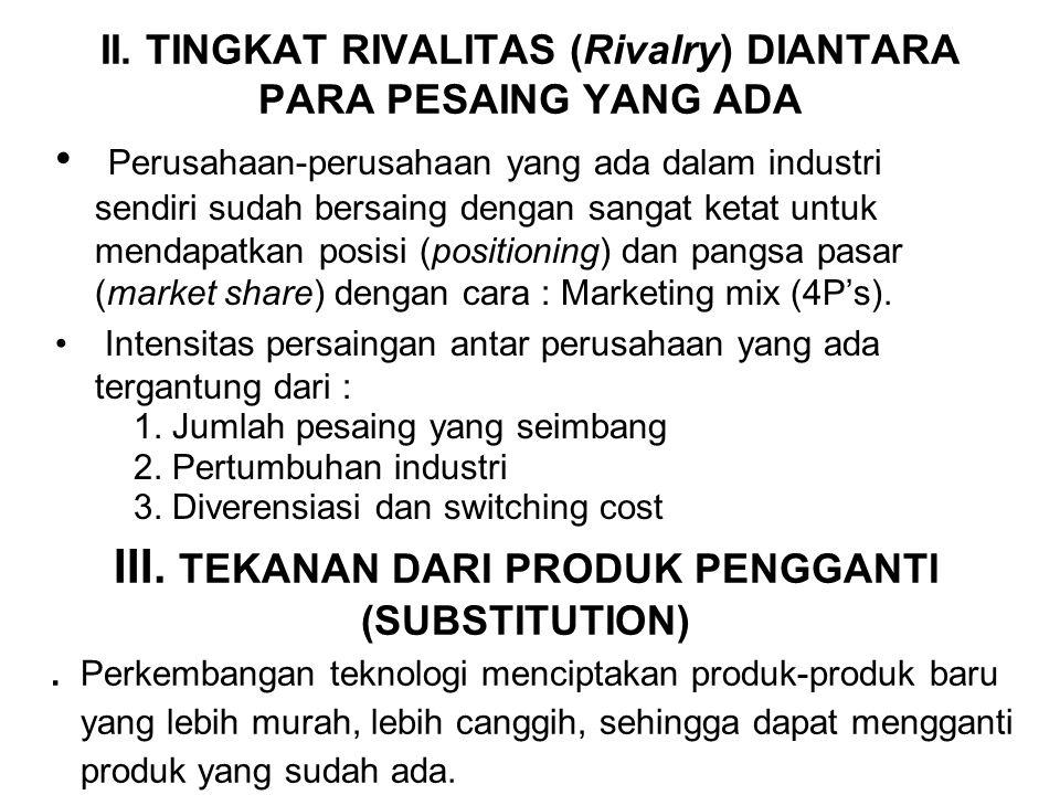 II. TINGKAT RIVALITAS (Rivalry) DIANTARA PARA PESAING YANG ADA