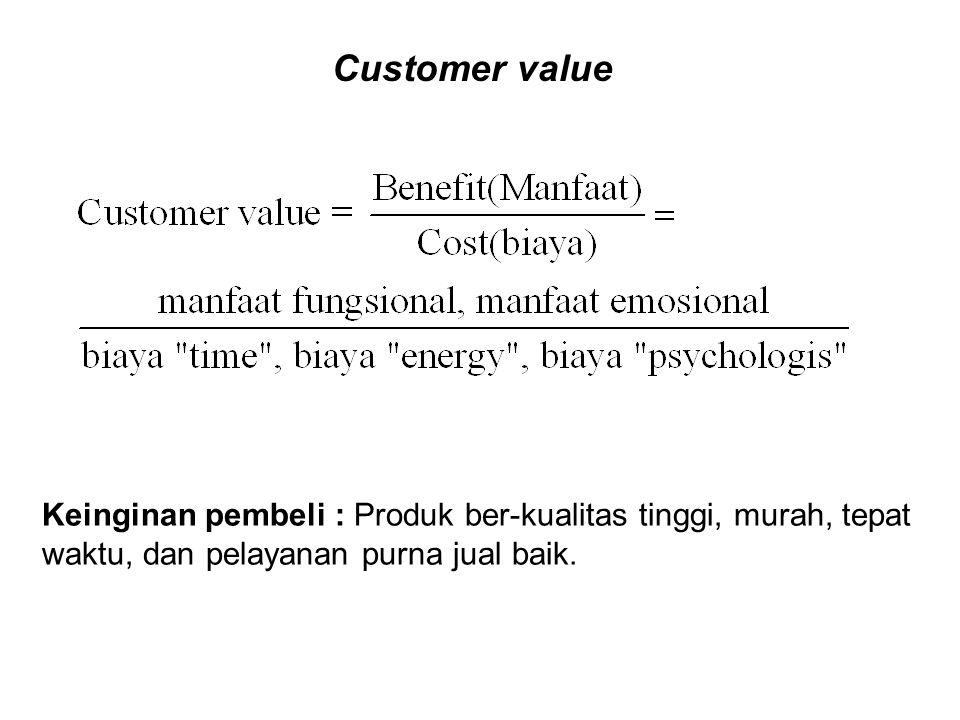 Customer value Keinginan pembeli : Produk ber-kualitas tinggi, murah, tepat waktu, dan pelayanan purna jual baik.