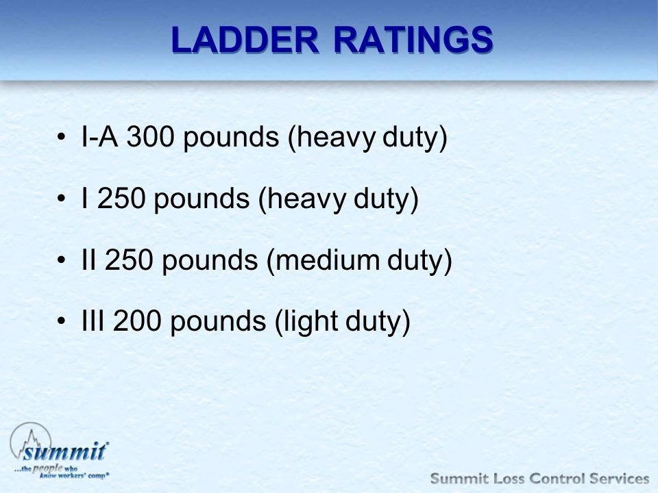 LADDER RATINGS I-A 300 pounds (heavy duty) I 250 pounds (heavy duty)