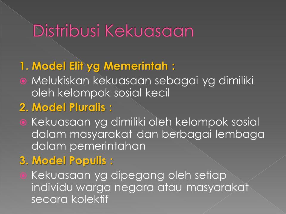 Distribusi Kekuasaan 1. Model Elit yg Memerintah :