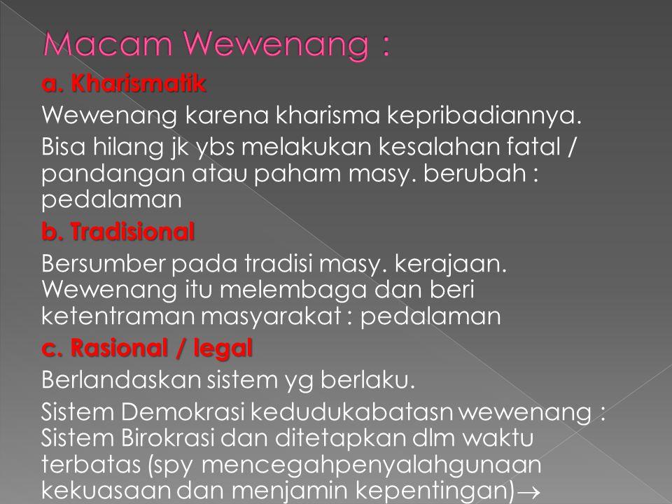 Macam Wewenang :