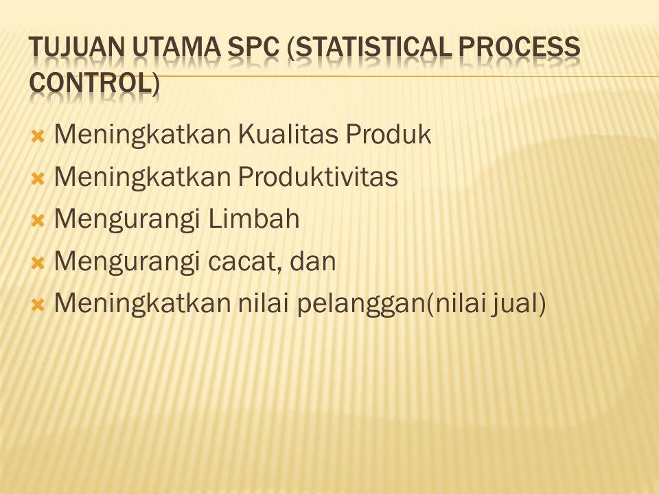 Tujuan utama spc (statistical process control)