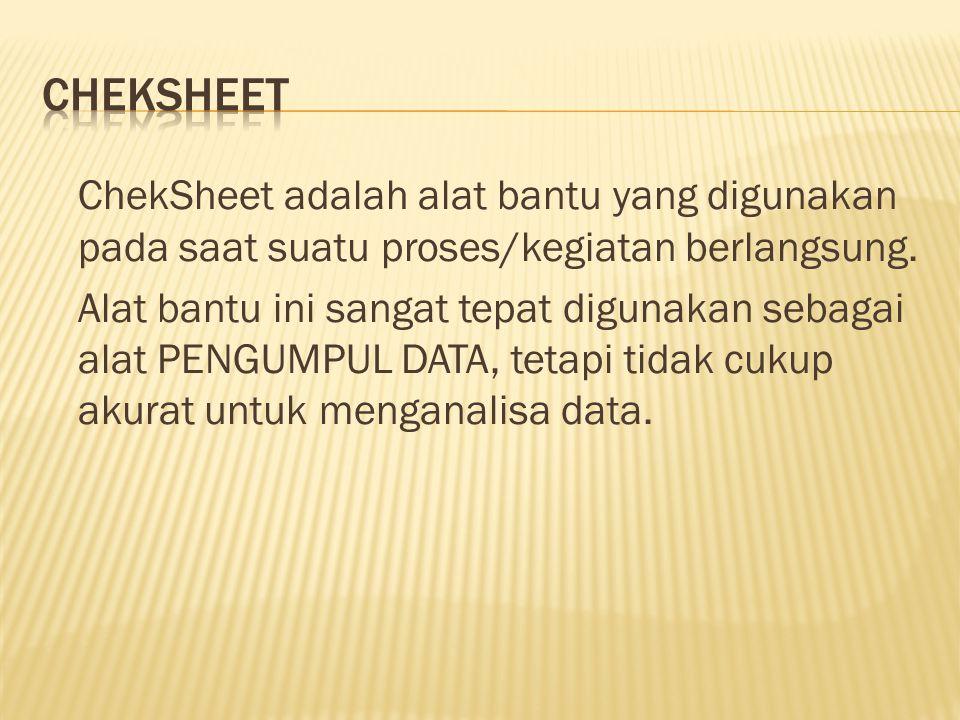 cheksheet