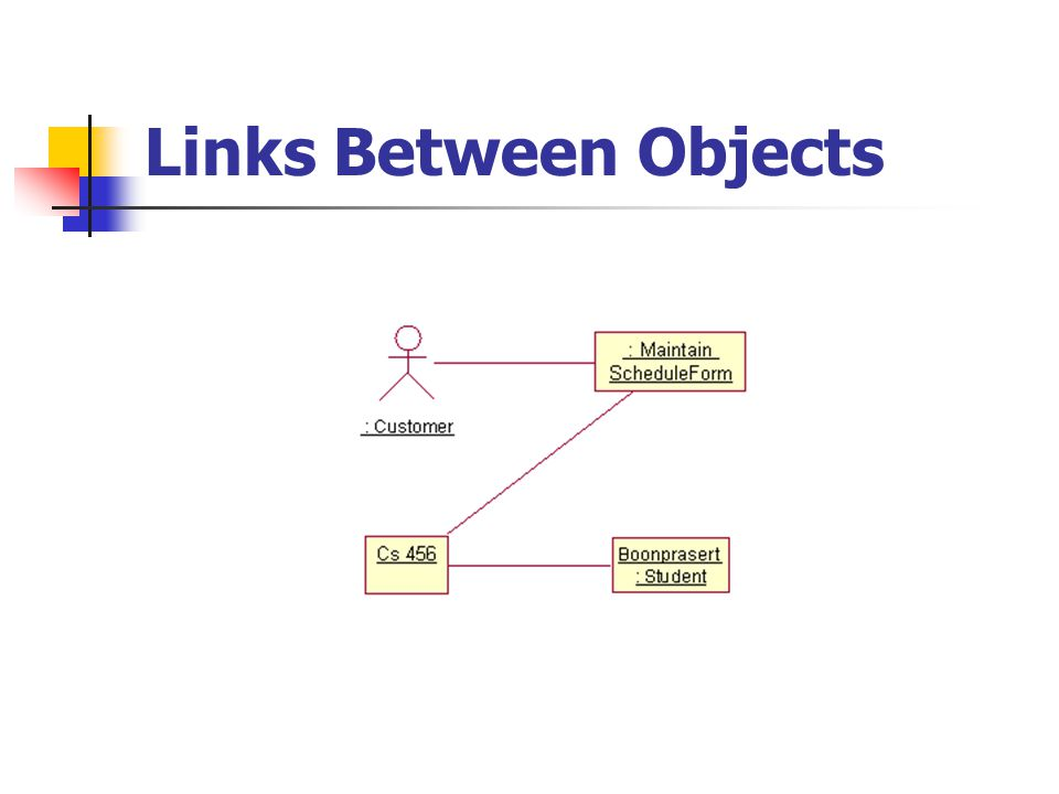 Links Between Objects