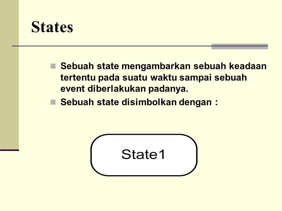 States Sebuah state mengambarkan sebuah keadaan tertentu pada suatu waktu sampai sebuah event diberlakukan padanya.