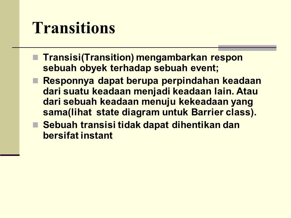 Transitions Transisi(Transition) mengambarkan respon sebuah obyek terhadap sebuah event;